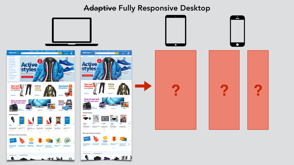 Adaptive Fully Responsive Desktop ? ? ?