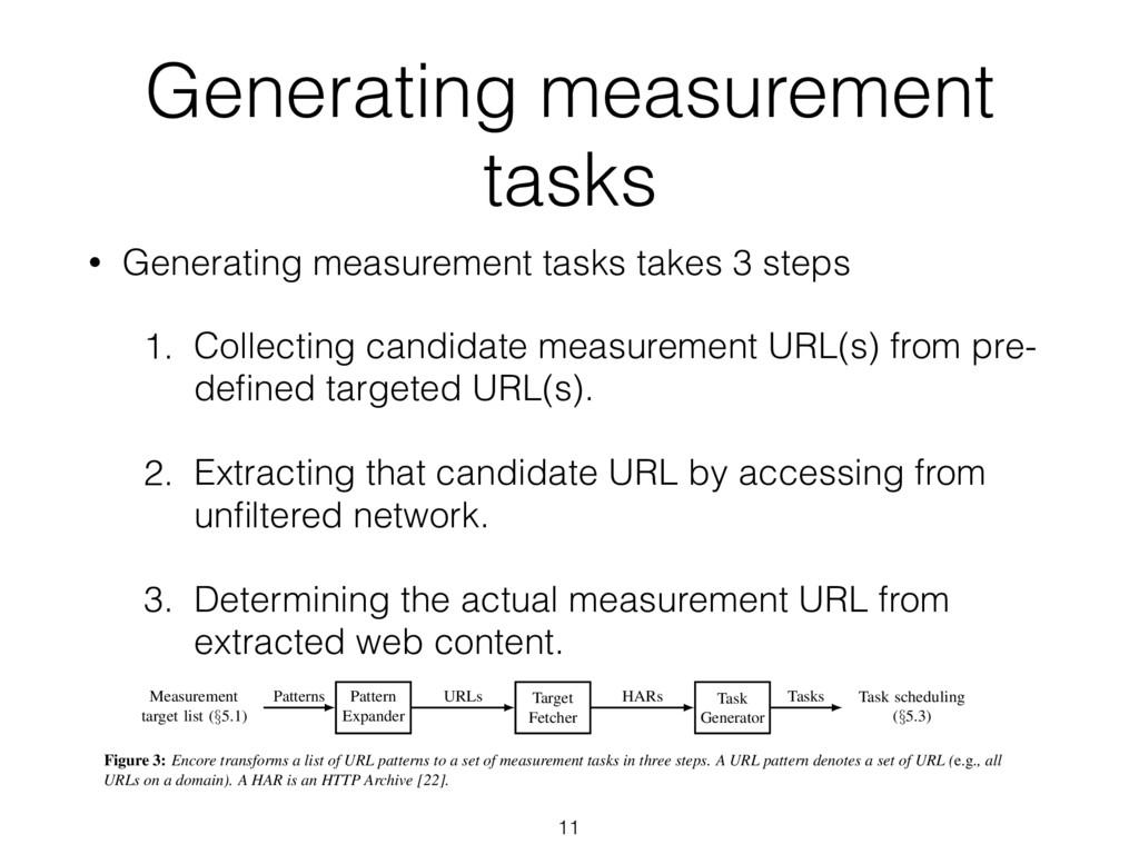 Generating measurement tasks • Generating measu...