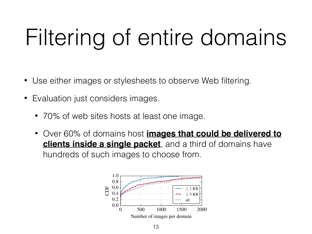 Filtering of entire domains • Use either images...
