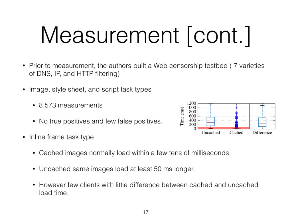 Measurement [cont.] • Prior to measurement, the...