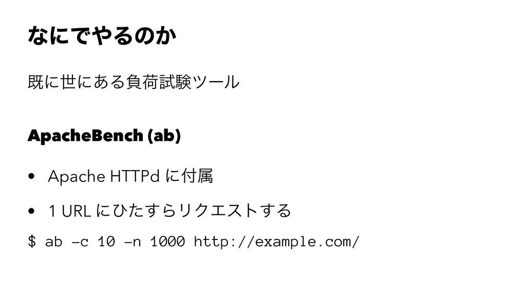 ͳʹͰΔͷ͔ wrk github.com/wg/wrk • ApachBench ΑΓߴػ...