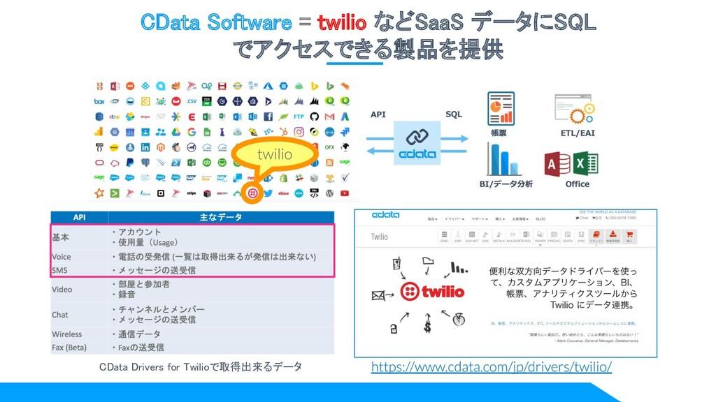CData Software = twilio などSaaS データにSQL でアクセスできる...