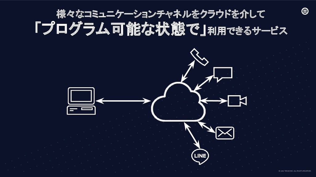 © 2019 TWILIO INC. ALL RIGHTS RESERVED. 様々なコミュニ...