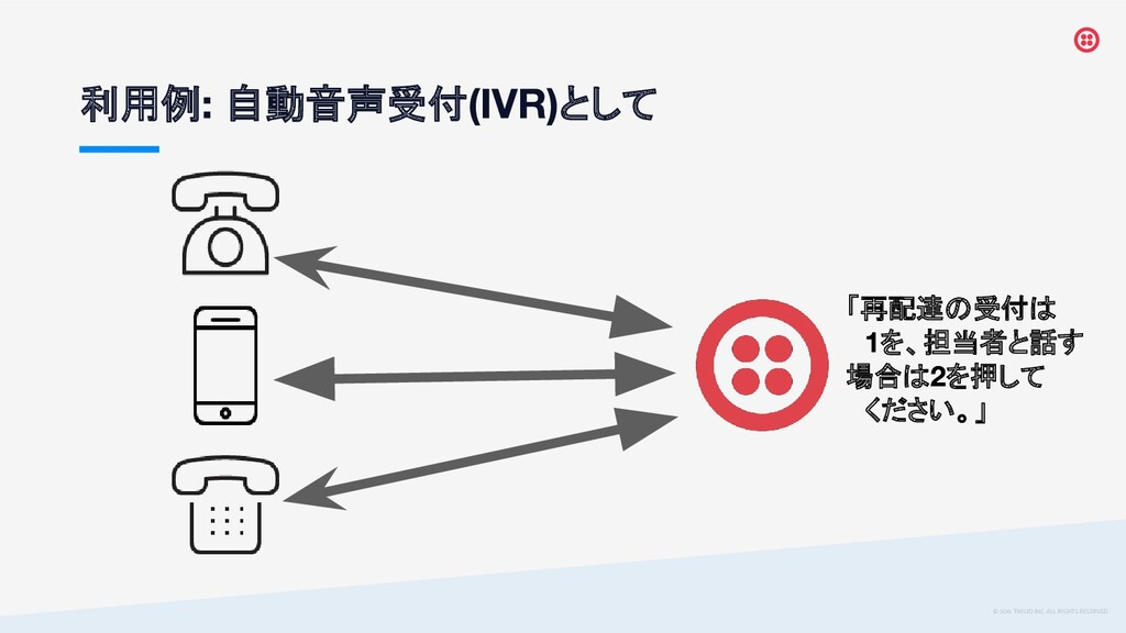 © 2019 TWILIO INC. ALL RIGHTS RESERVED. 利用例 自動音...