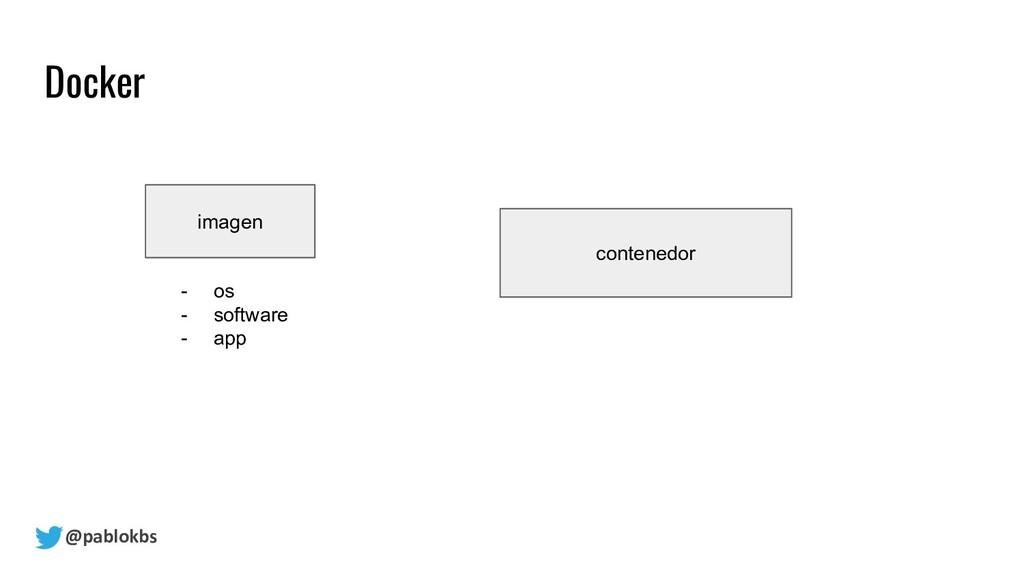 @pablokbs Docker contenedor imagen - os - softw...