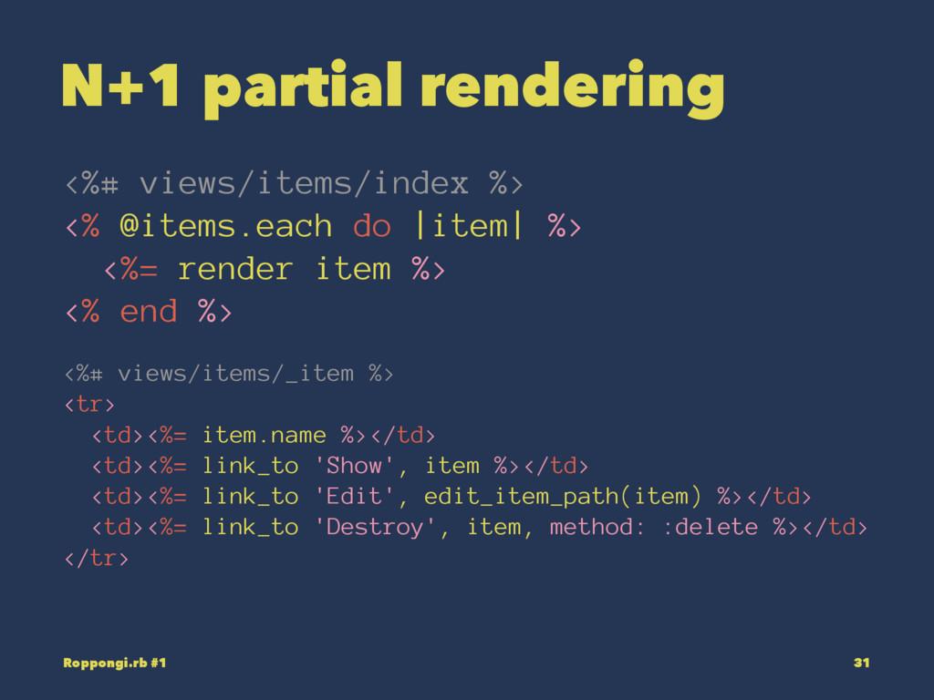 N+1 partial rendering <%# views/items/index %> ...