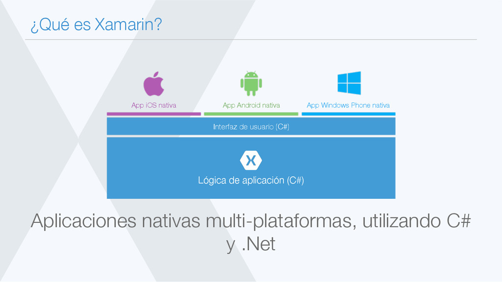 ¿Qué es Xamarin? Aplicaciones nativas multi-pl...