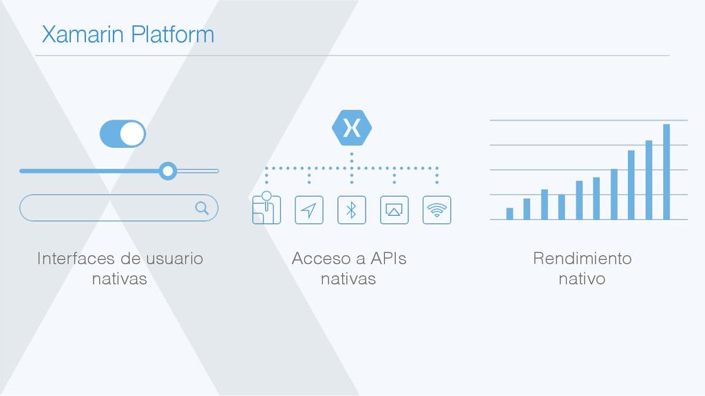 Xamarin Platform Interfaces de usuario! nativa...