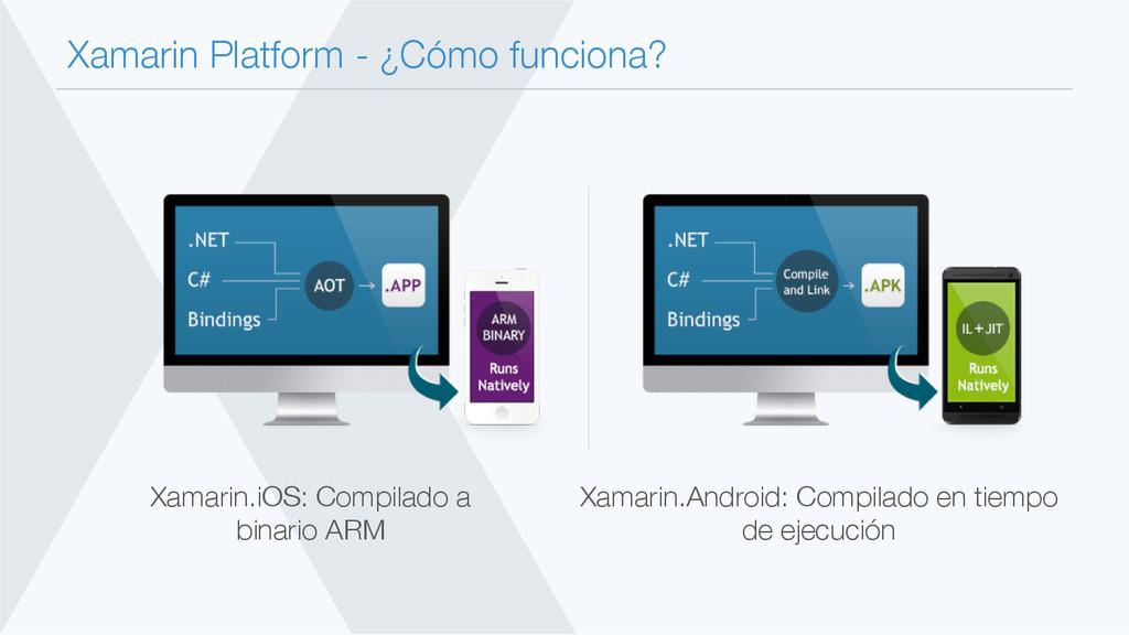 Xamarin Platform - ¿Cómo funciona? Xamarin.iOS...