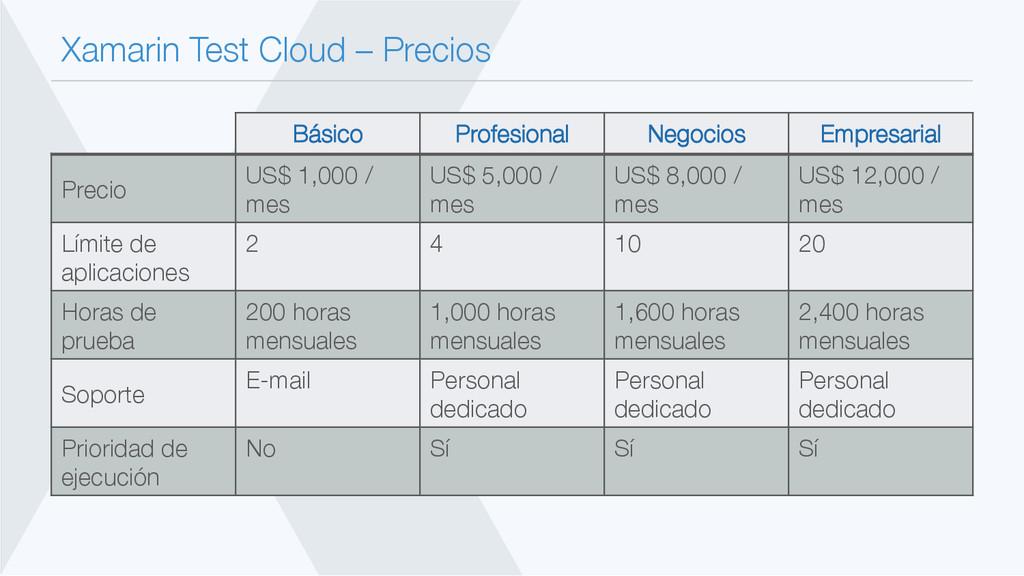 Xamarin Test Cloud – Precios Básico Profesion...