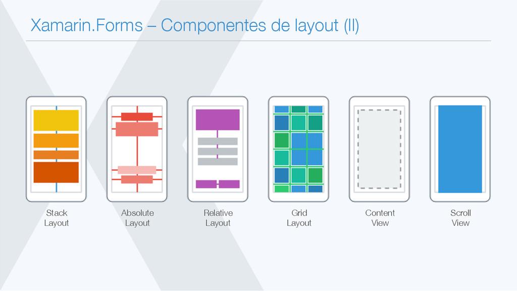 Xamarin.Forms – Componentes de layout (II) Sta...