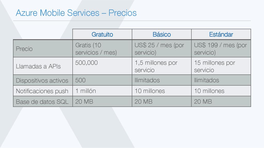 Azure Mobile Services – Precios Gratuito Bási...
