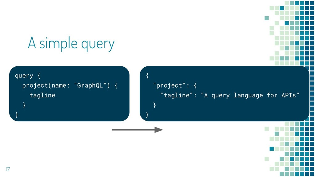 """17 A simple query query { project(name: """"GraphQ..."""
