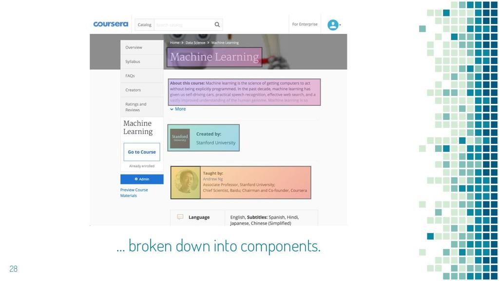 28 … broken down into components.