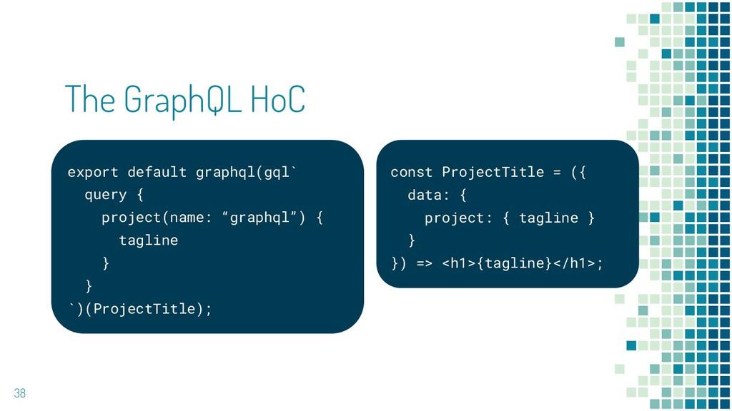 The GraphQL HoC 38 const ProjectTitle = ({ data...