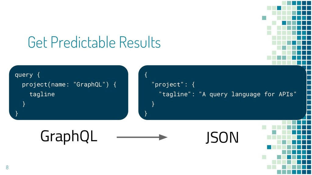 Get Predictable Results 8 query { project(name:...