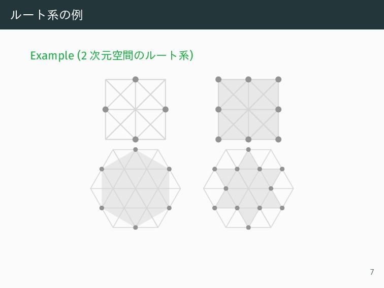 ルート系の例 Example (2 次元空間のルート系) 7