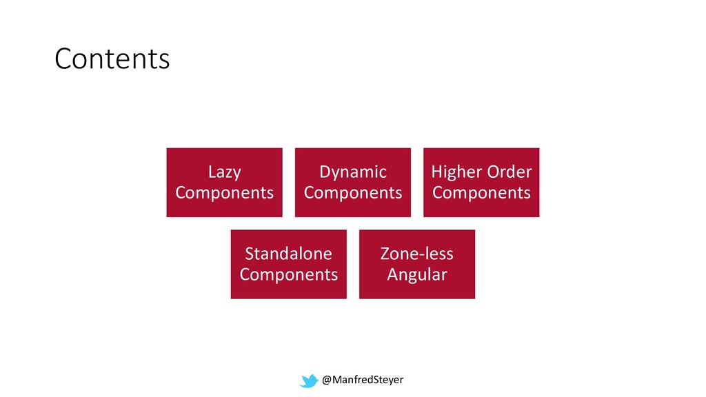 @ManfredSteyer Contents Lazy Components Dynamic...