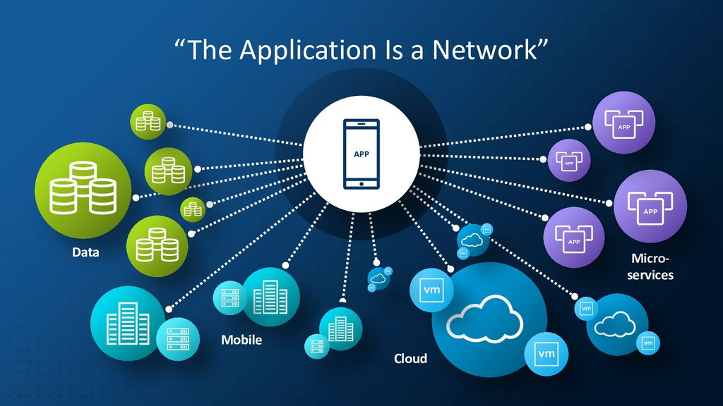 """Micro- services Mobile Cloud """"The Application I..."""