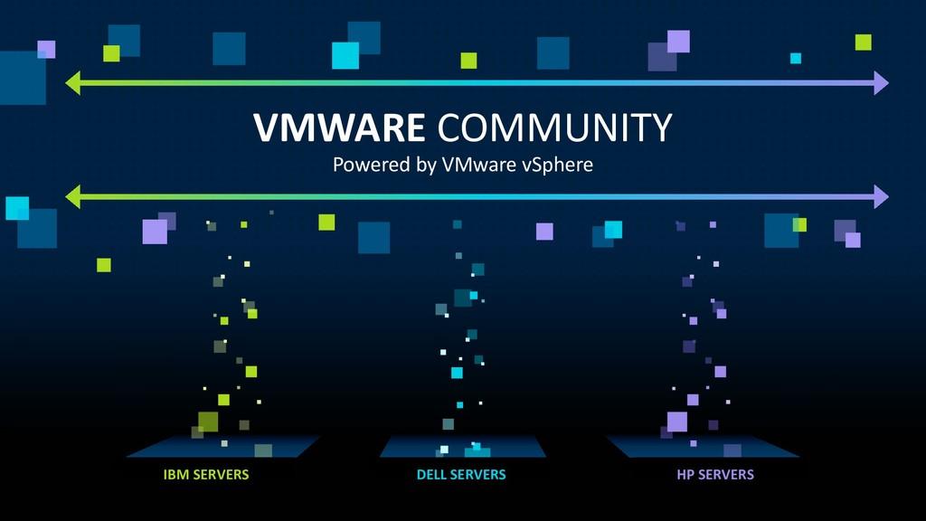 VMWARE COMMUNITY Powered by VMware vSphere DELL...