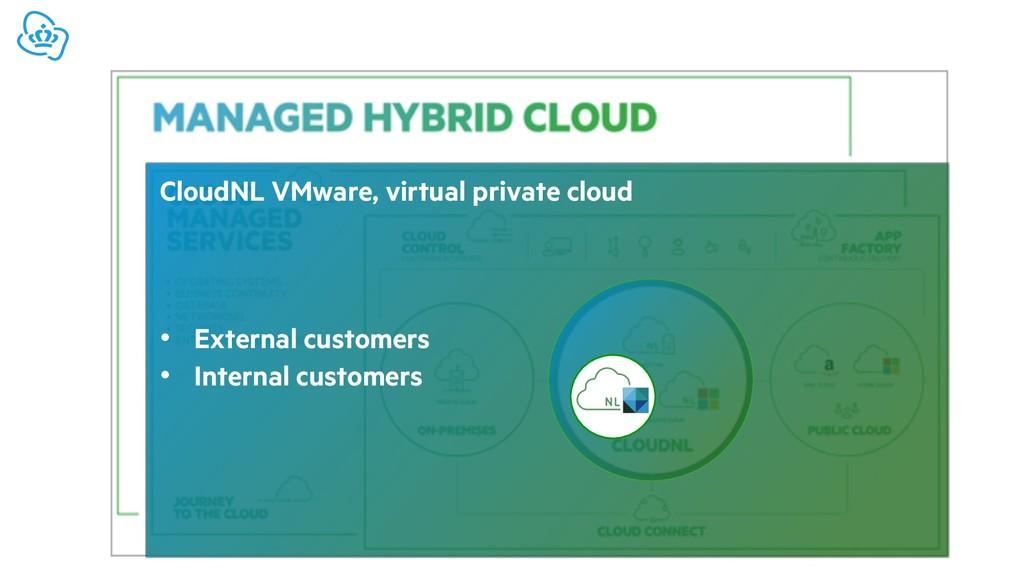 CloudNL VMware, virtual private cloud • Externa...