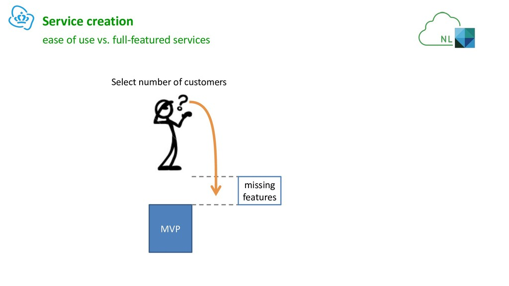 Service creation ease of use vs. full-featured ...