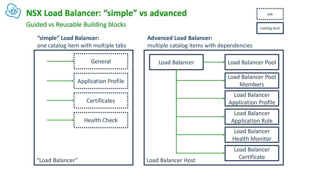 """""""Load Balancer"""" NSX Load Balancer: """"simple"""" vs ..."""