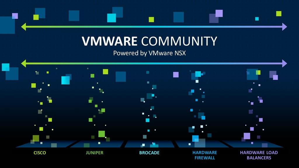 VMWARE COMMUNITY Powered by VMware NSX BROCADE ...