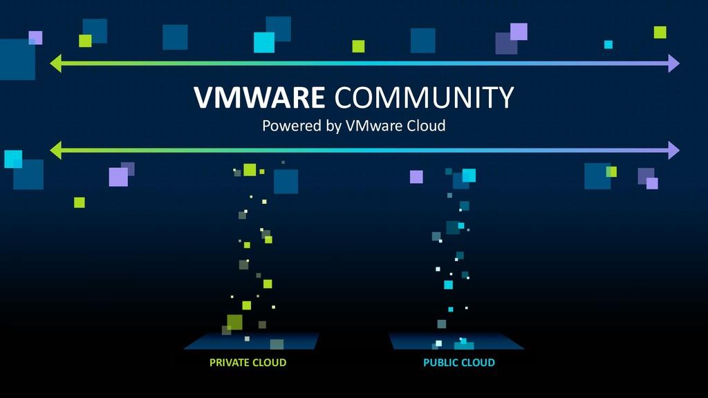PUBLIC CLOUD PRIVATE CLOUD VMWARE COMMUNITY Pow...