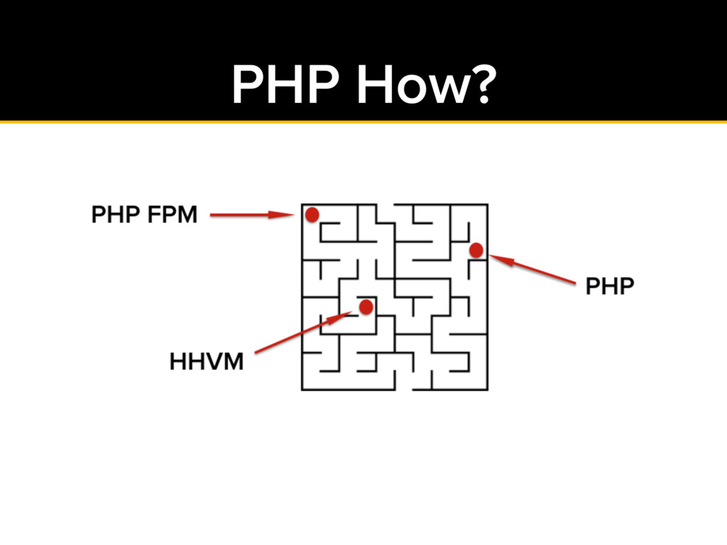 PHP How?