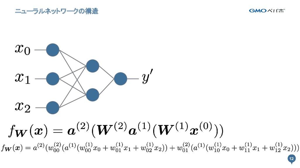 12 ニューラルネットワークの構造 12
