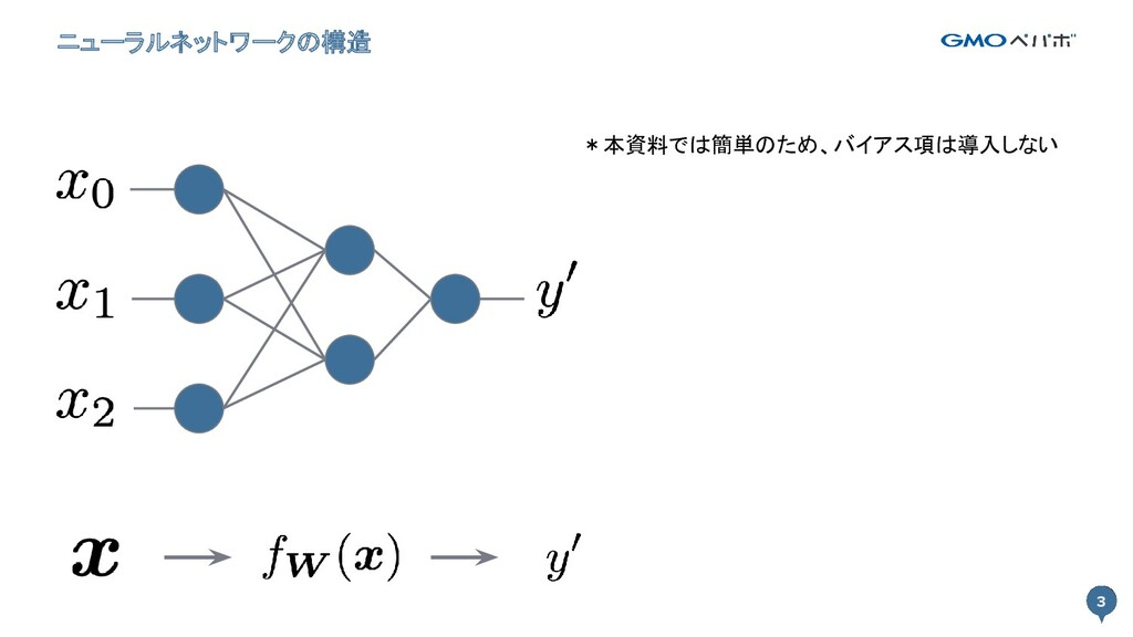3 ニューラルネットワークの構造 3 *本資料では簡単のため、バイアス項は導入しない