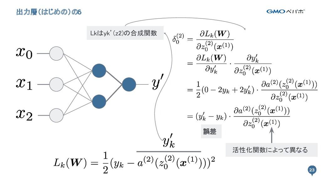23 出力層(はじめの)のδ 23 Lkはyk'(z2)の合成関数 活性化関数によって異なる...