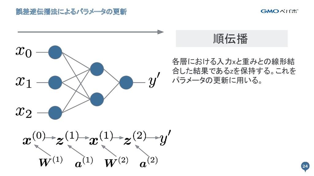 24 各層における入力xと重みとの線形結 合した結果であるzを保持する。これを パラメータの更...