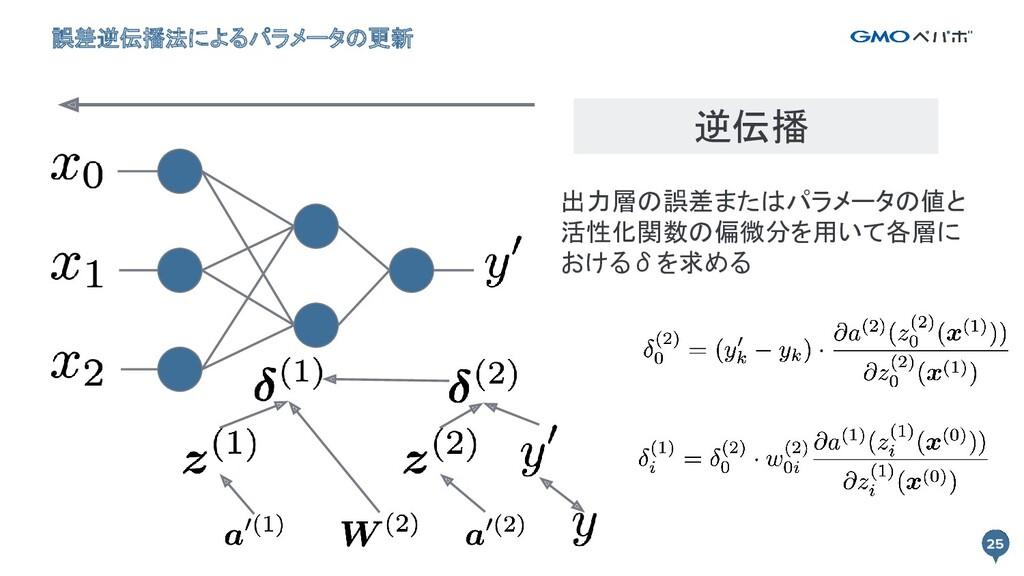 25 誤差逆伝播法によるパラメータの更新 25 出力層の誤差またはパラメータの値と 活性化関数...