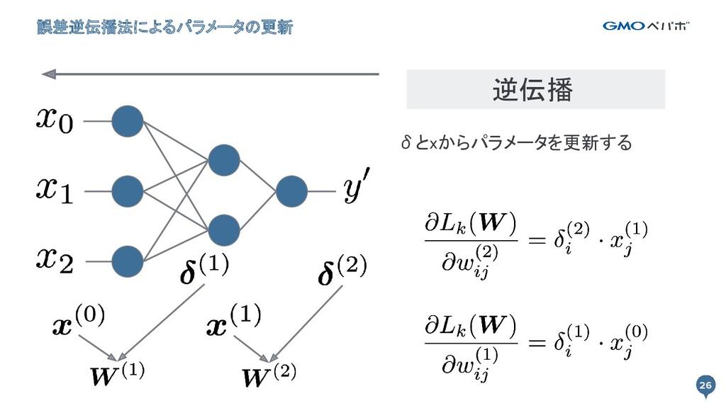 26 誤差逆伝播法によるパラメータの更新 26 δとxからパラメータを更新する 逆伝播