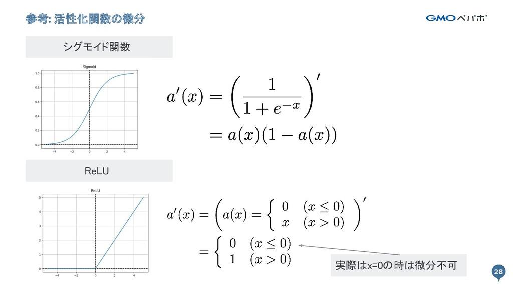 28 参考: 活性化関数の微分 28 シグモイド関数 ReLU 実際はx=0の時は微分不可