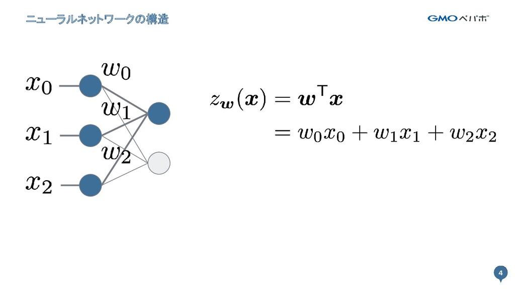 4 ニューラルネットワークの構造 4