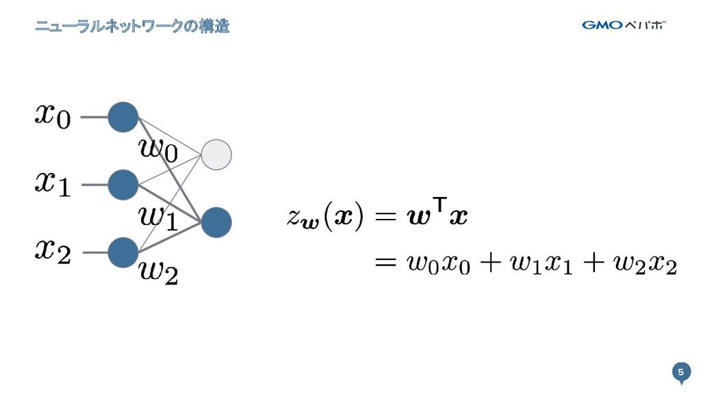 5 ニューラルネットワークの構造 5