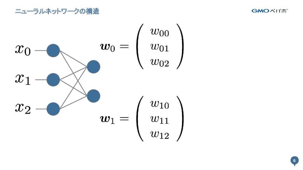 6 ニューラルネットワークの構造 6