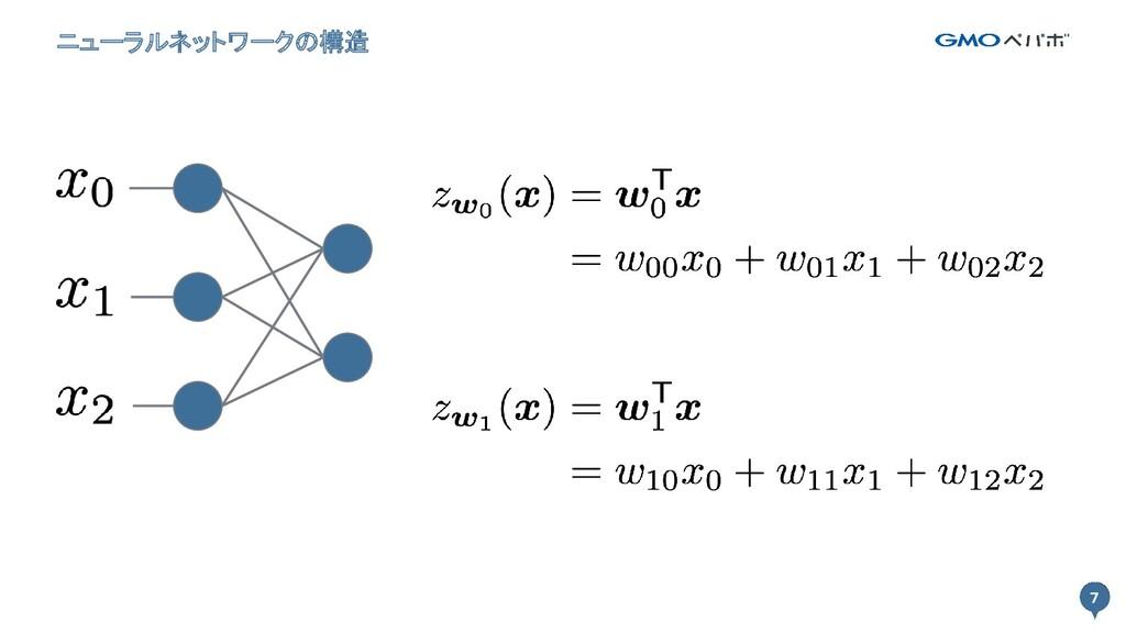 7 ニューラルネットワークの構造 7