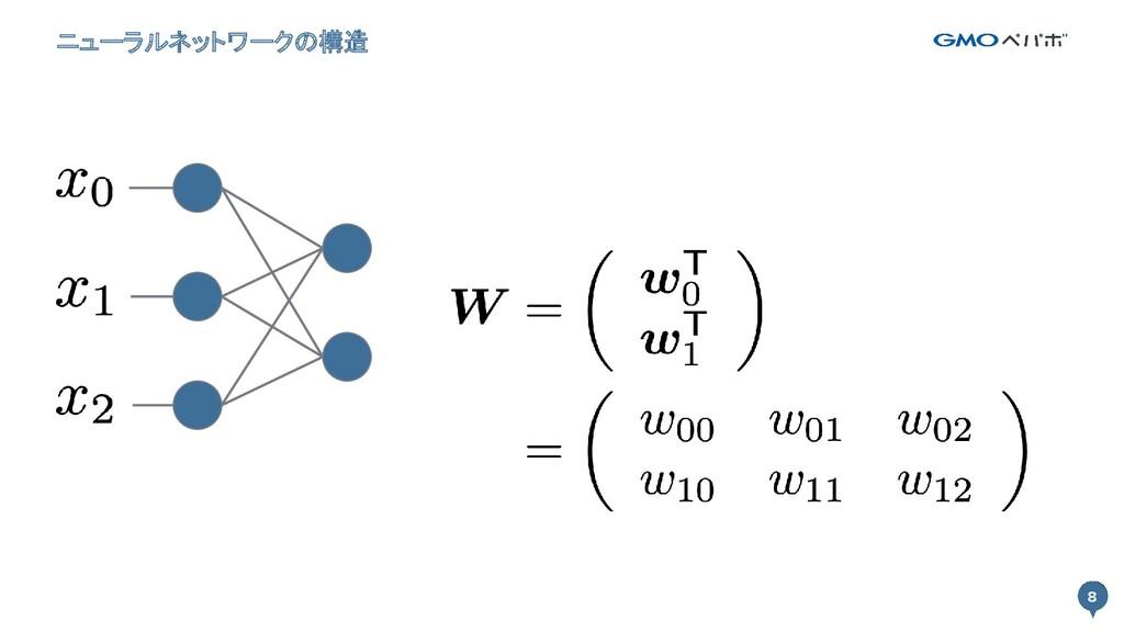 8 ニューラルネットワークの構造 8
