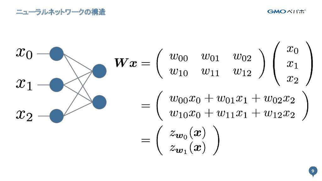 9 ニューラルネットワークの構造 9
