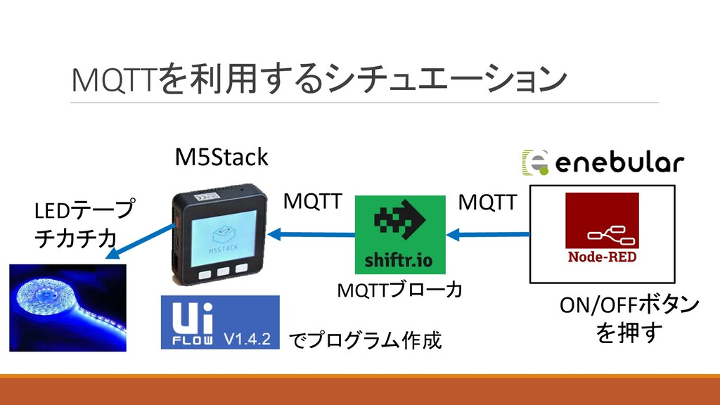 MQTTを利用するシチュエーション M5Stack でプログラム作成 MQTT MQTT ON...