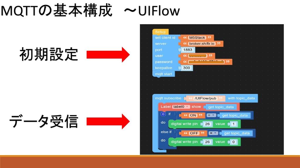MQTTの基本構成 ~UIFlow 初期設定 データ受信
