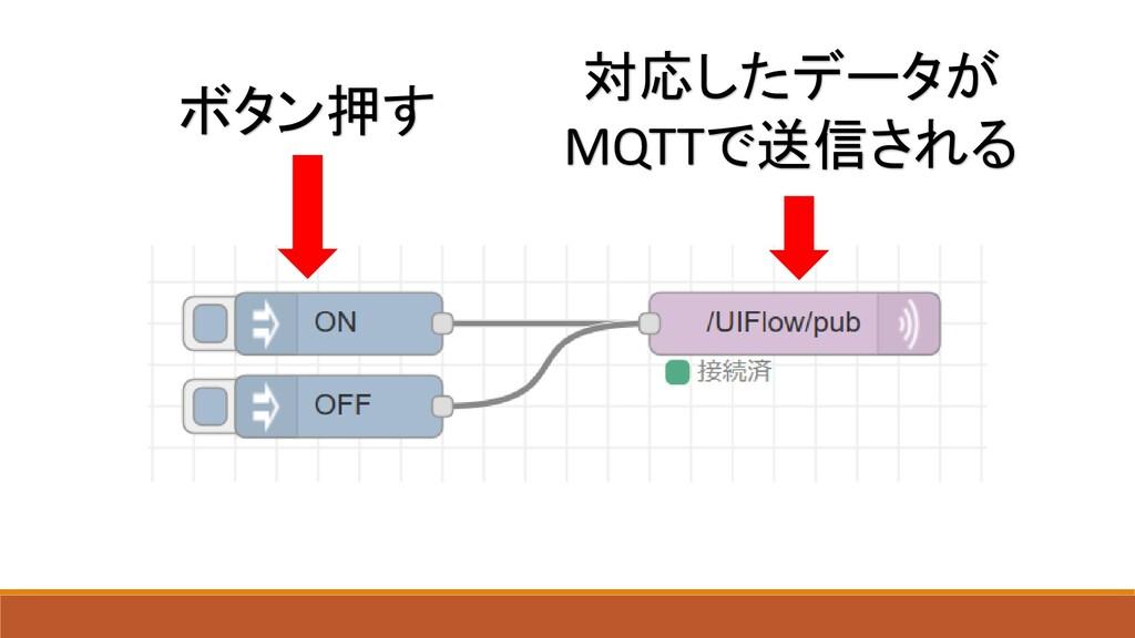 ボタン押す 対応したデータが MQTTで送信される