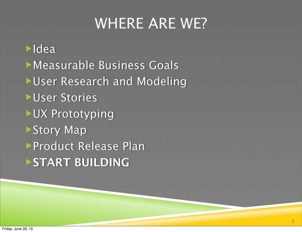 2 WHERE ARE WE? Idea Measurable Business Goal...