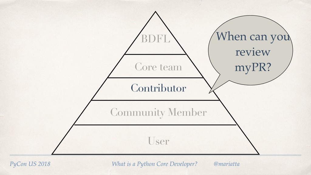 User Community Member Core team BDFL When can y...
