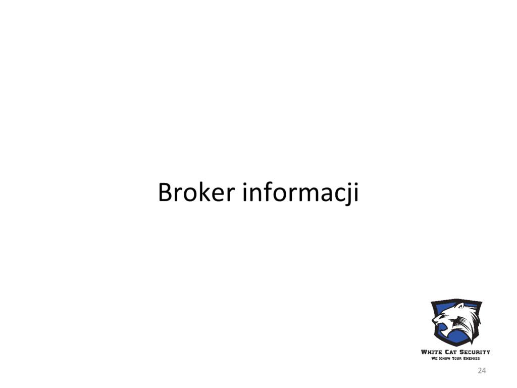 Broker informacji 24