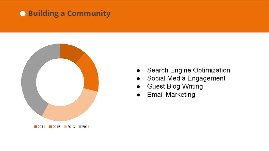 Building a Community ● Search Engine Optimizati...